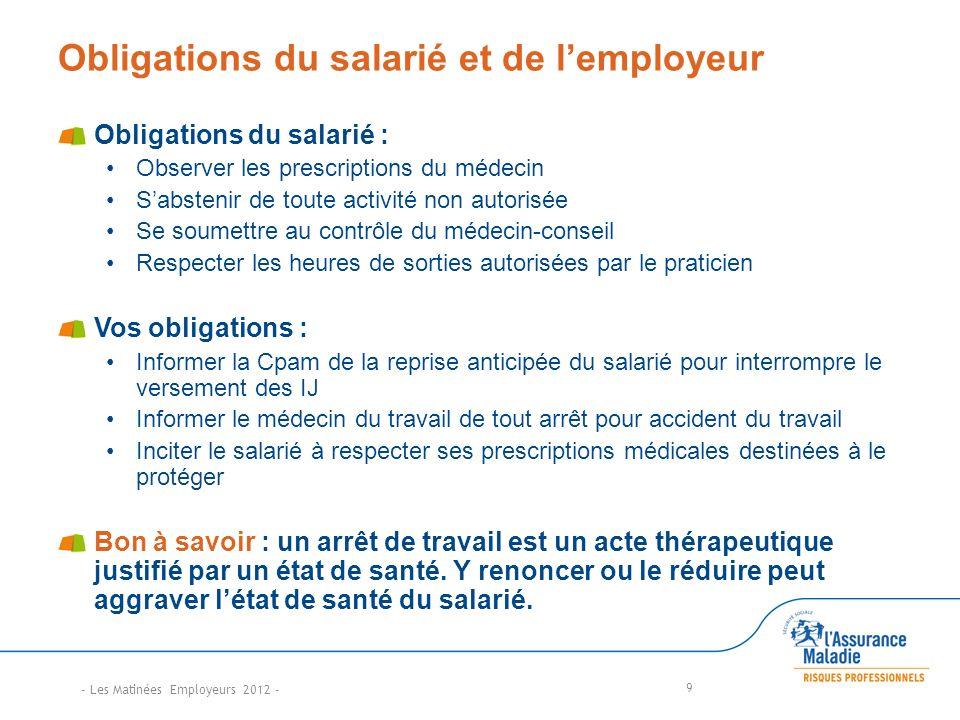 9 Obligations du salarié et de lemployeur Obligations du salarié : Observer les prescriptions du médecin Sabstenir de toute activité non autorisée Se