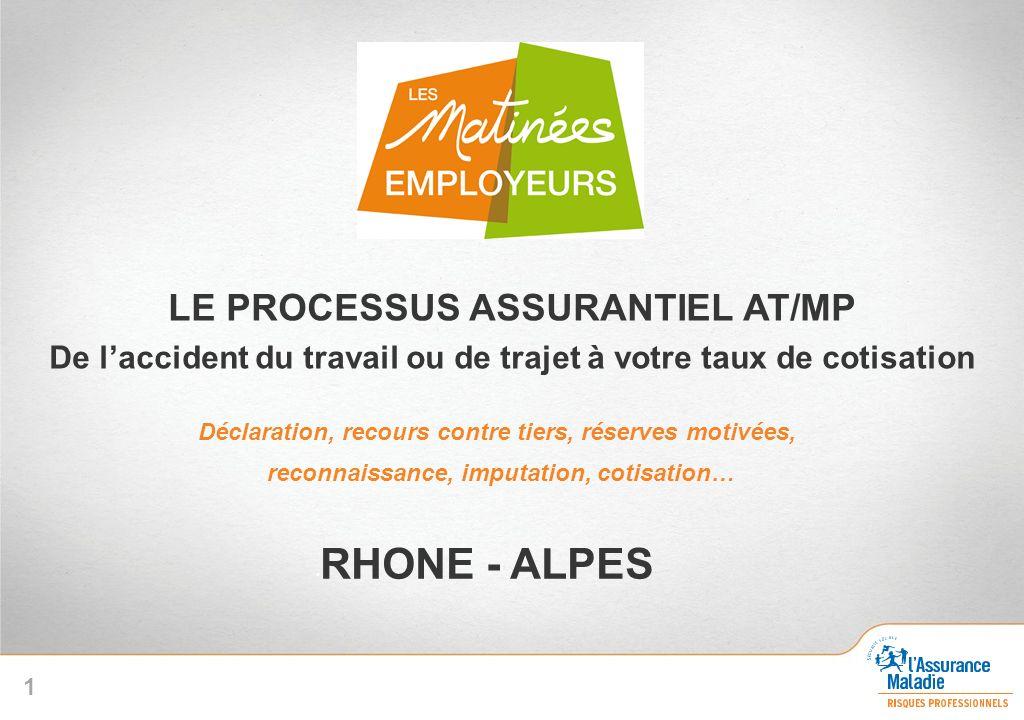 Matinées employeurs 2013 Rhône-Alpes >ACCIDENT DU TRAVAIL OU DE TRAJET QUELLE INDEMNISATION ? 12