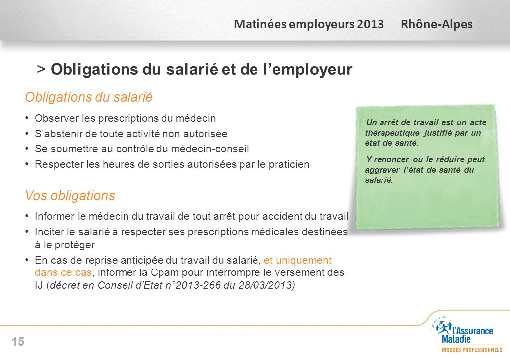 Matinées employeurs 2013 Rhône-Alpes >Obligations du salarié et de lemployeur Obligations du salarié Observer les prescriptions du médecin Sabstenir d