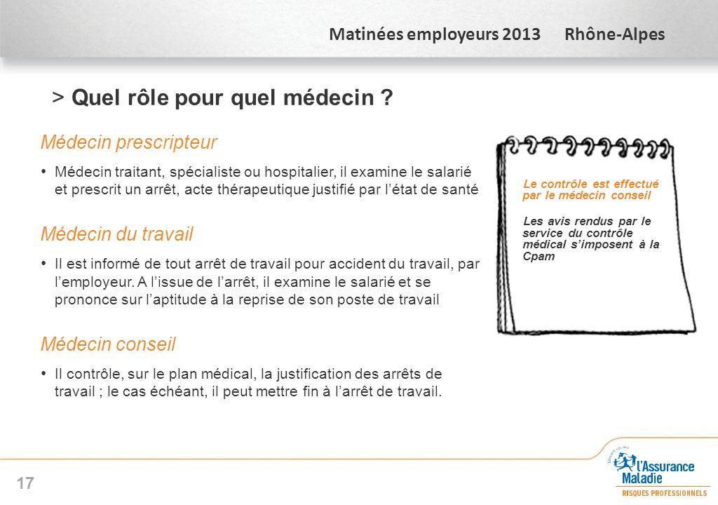 Matinées employeurs 2013 Rhône-Alpes >Quel rôle pour quel médecin ? Médecin prescripteur Médecin traitant, spécialiste ou hospitalier, il examine le s