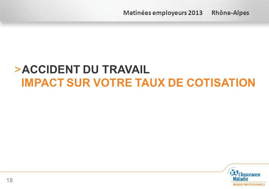 Matinées employeurs 2013 Rhône-Alpes >ACCIDENT DU TRAVAIL IMPACT SUR VOTRE TAUX DE COTISATION 18