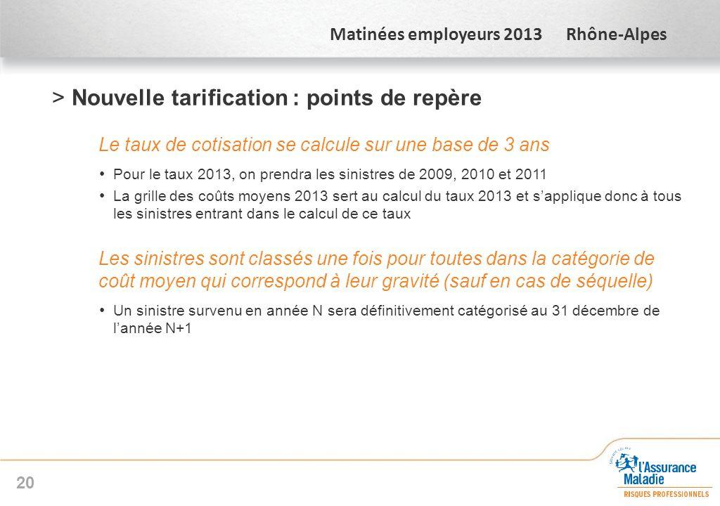 Matinées employeurs 2013 Rhône-Alpes >Nouvelle tarification : points de repère Le taux de cotisation se calcule sur une base de 3 ans Pour le taux 201