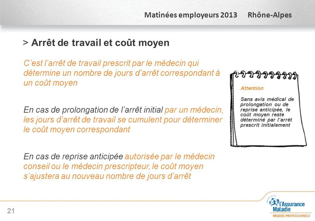Matinées employeurs 2013 Rhône-Alpes >Arrêt de travail et coût moyen Cest larrêt de travail prescrit par le médecin qui détermine un nombre de jours d