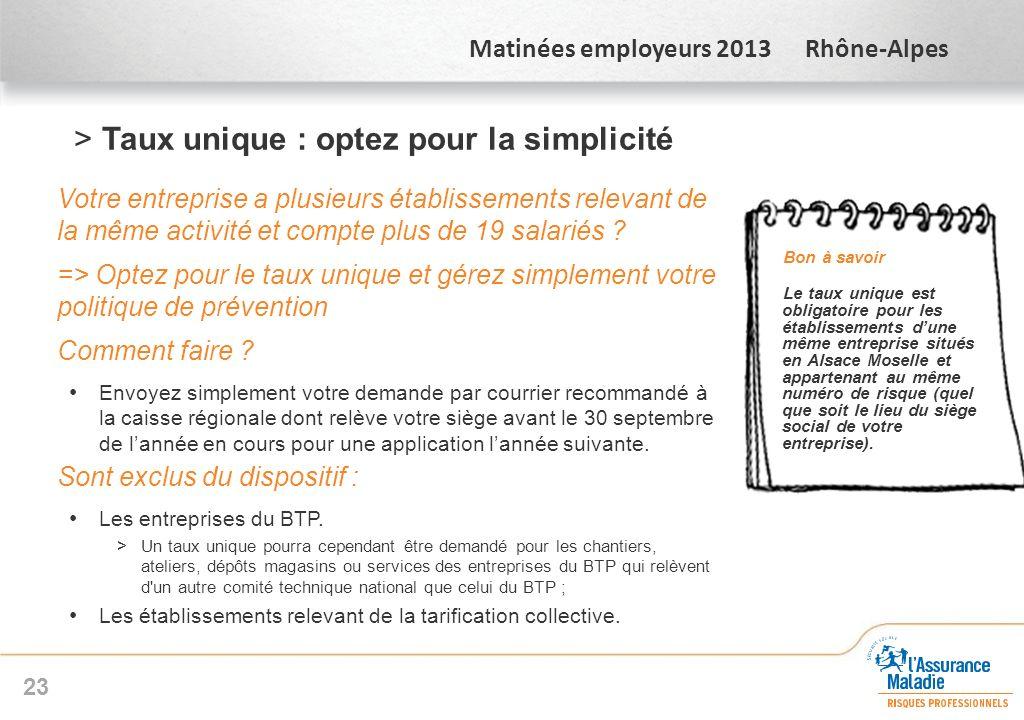 Matinées employeurs 2013 Rhône-Alpes >Taux unique : optez pour la simplicité 23 Votre entreprise a plusieurs établissements relevant de la même activi