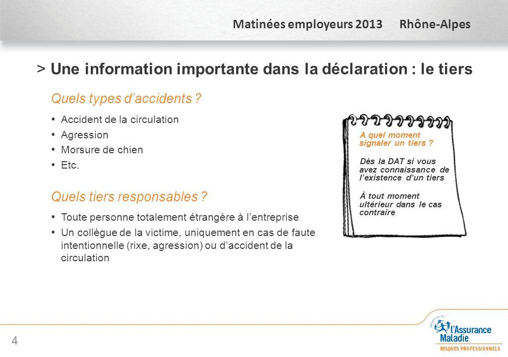 Matinées employeurs 2013 Rhône-Alpes >Une information importante dans la déclaration : le tiers Quels types daccidents ? Accident de la circulation Ag