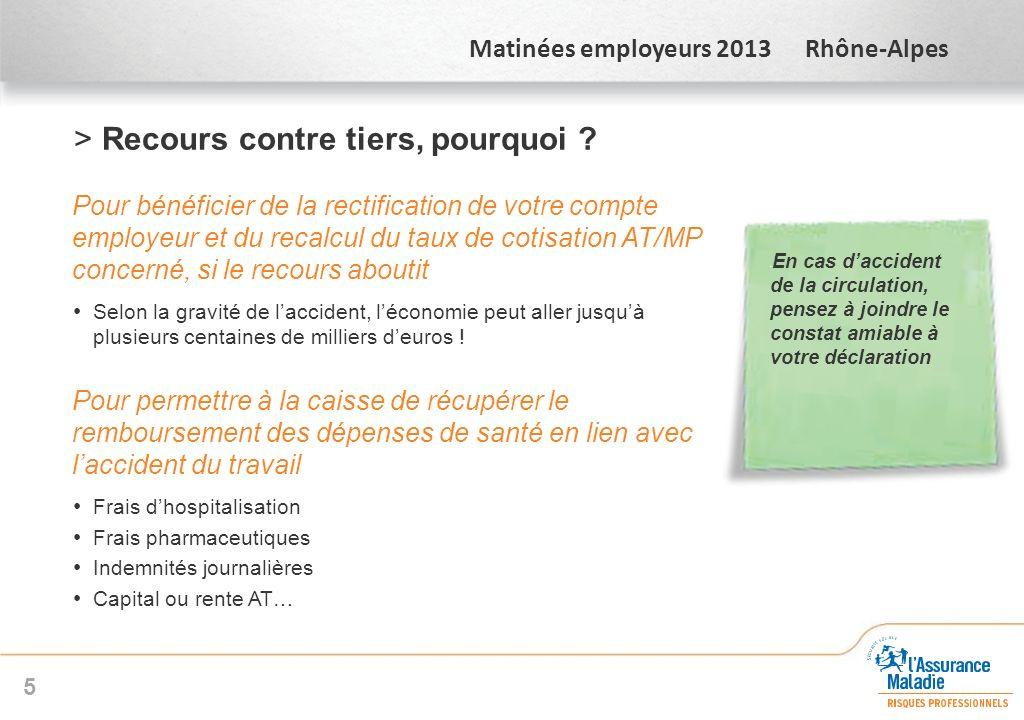 Matinées employeurs 2013 Rhône-Alpes En cas daccident de la circulation, pensez à joindre le constat amiable à votre déclaration >Recours contre tiers