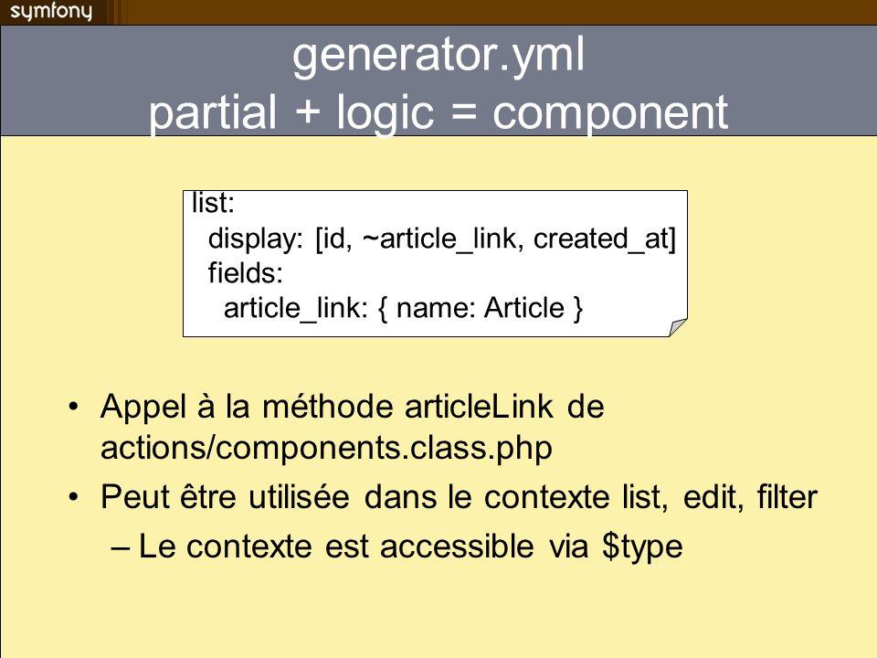 generator.yml partial + logic = component Appel à la méthode articleLink de actions/components.class.php Peut être utilisée dans le contexte list, edit, filter –Le contexte est accessible via $type list: display: [id, ~article_link, created_at] fields: article_link: { name: Article }