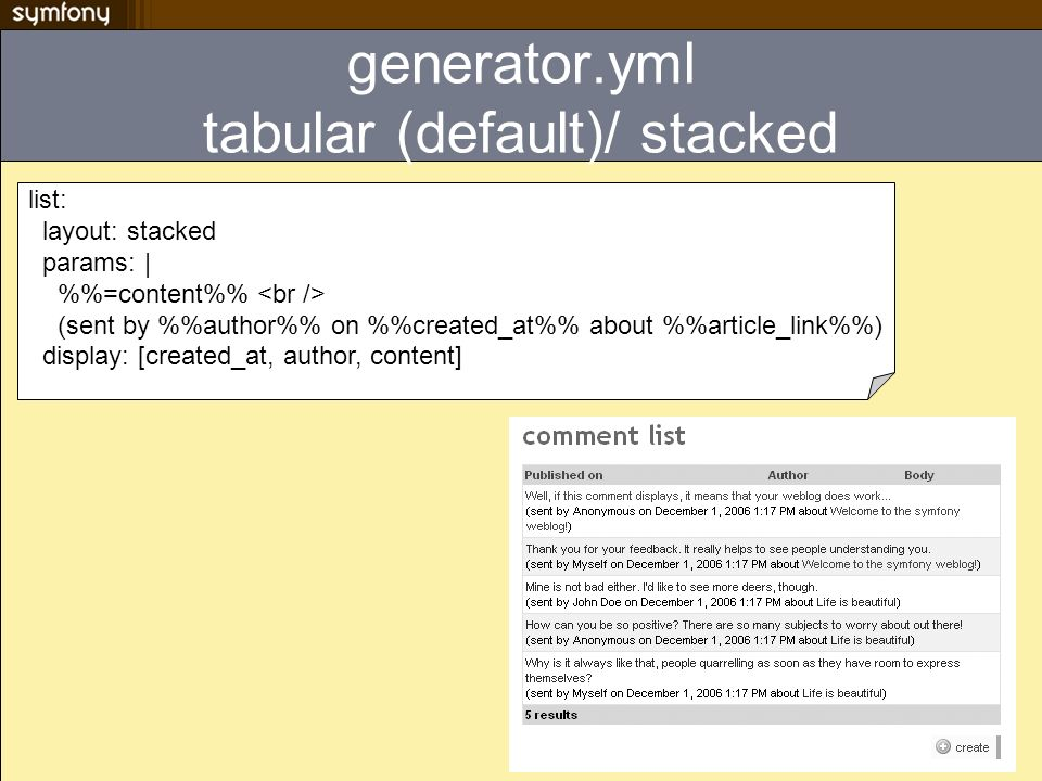 generator.yml tabular (default)/ stacked list: layout: stacked params: | %=content% (sent by %author% on %created_at% about %article_link%) display: [created_at, author, content]