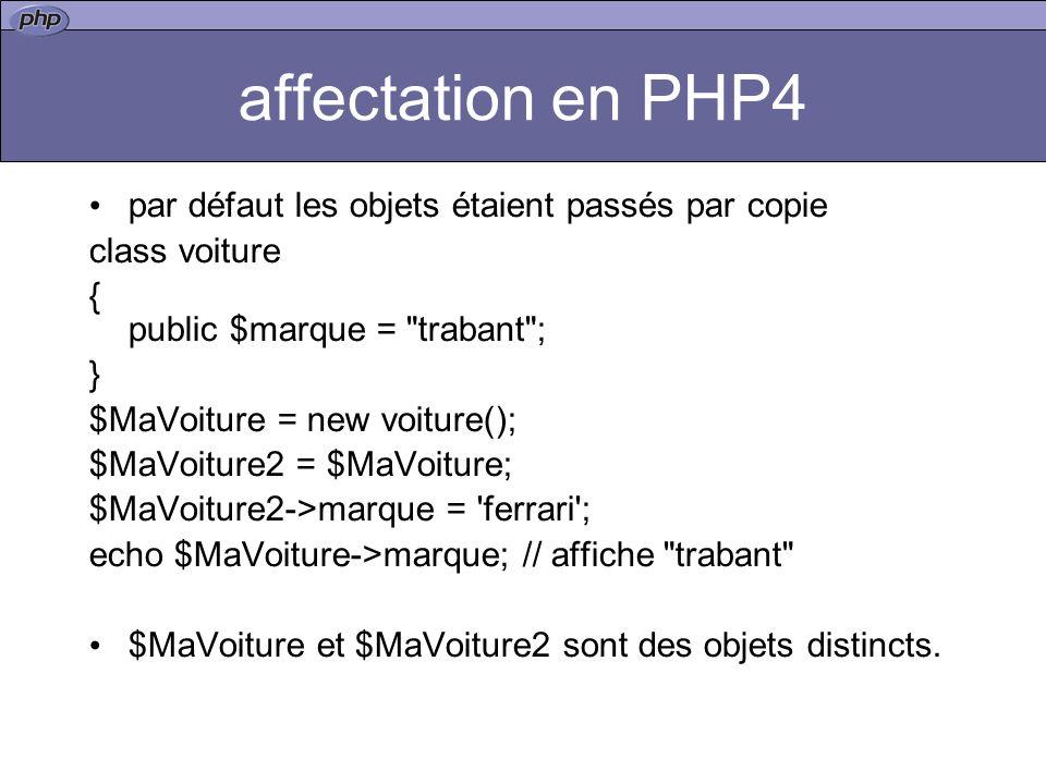 affectation en PHP4 par défaut les objets étaient passés par copie class voiture { public $marque = trabant ; } $MaVoiture = new voiture(); $MaVoiture2 = $MaVoiture; $MaVoiture2->marque = ferrari ; echo $MaVoiture->marque; // affiche trabant $MaVoiture et $MaVoiture2 sont des objets distincts.