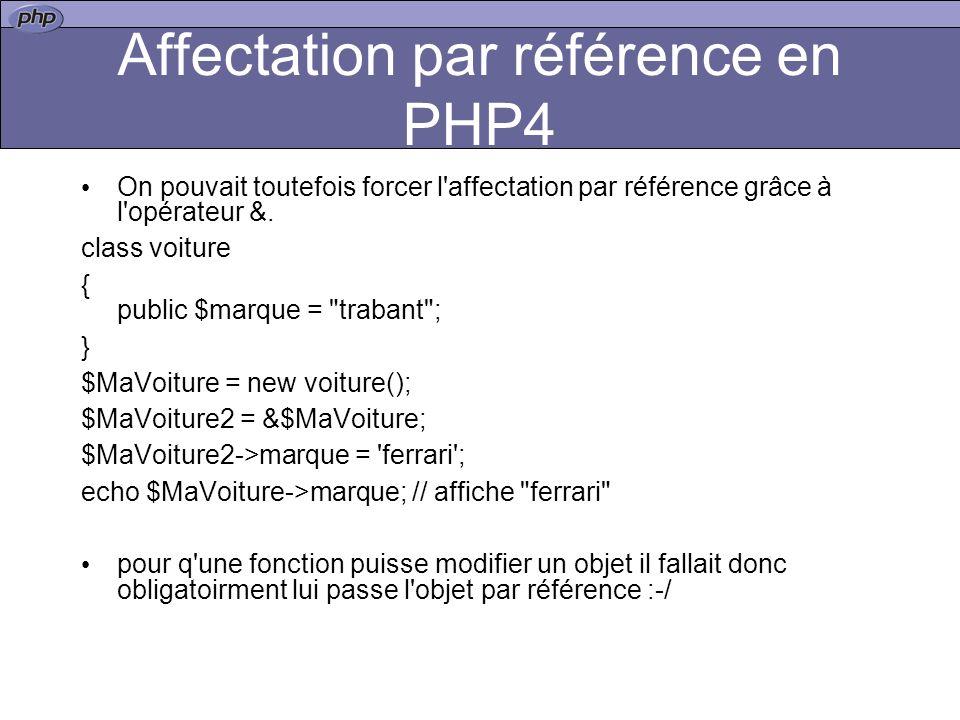 Affectation par référence en PHP4 On pouvait toutefois forcer l affectation par référence grâce à l opérateur &.