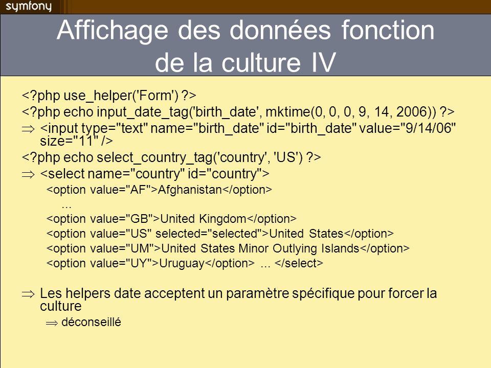 Affichage des données fonction de la culture IV Afghanistan...