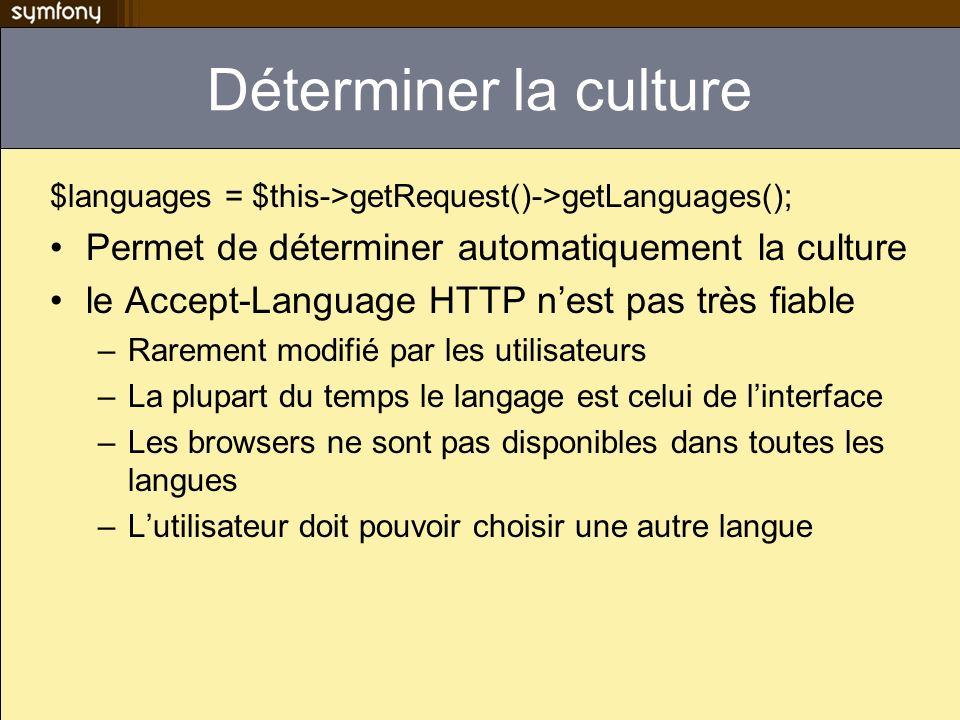 Déterminer la culture $languages = $this->getRequest()->getLanguages(); Permet de déterminer automatiquement la culture le Accept-Language HTTP nest pas très fiable –Rarement modifié par les utilisateurs –La plupart du temps le langage est celui de linterface –Les browsers ne sont pas disponibles dans toutes les langues –Lutilisateur doit pouvoir choisir une autre langue