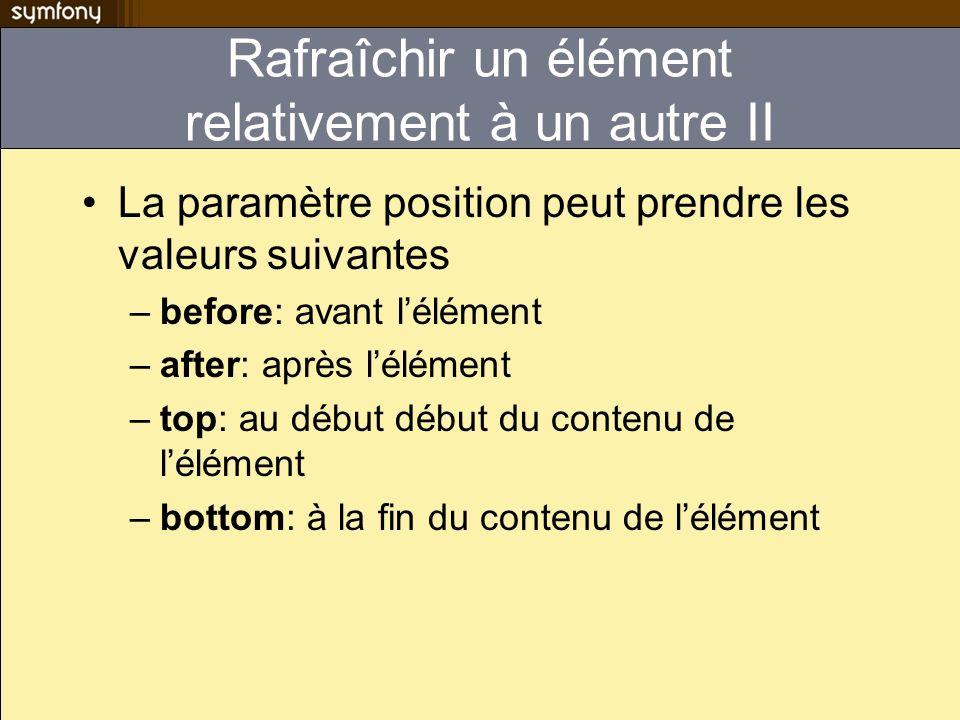 Rafraîchir un élément relativement à un autre II La paramètre position peut prendre les valeurs suivantes –before: avant lélément –after: après léléme