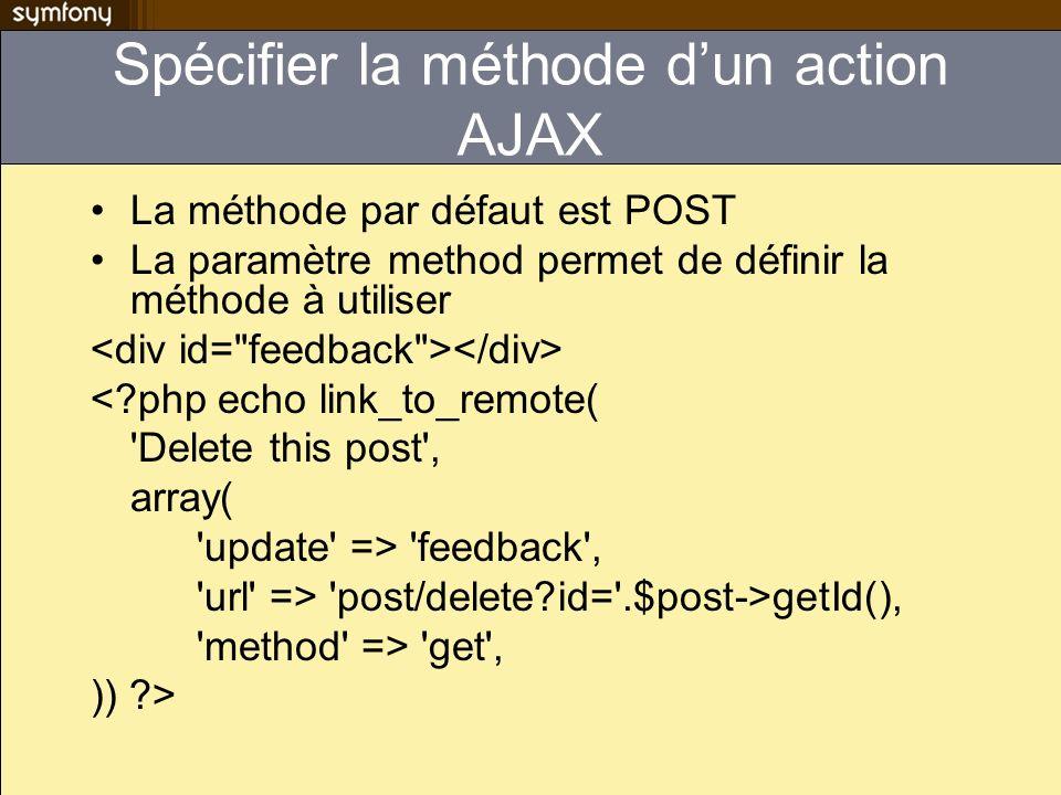 Spécifier la méthode dun action AJAX La méthode par défaut est POST La paramètre method permet de définir la méthode à utiliser <?php echo link_to_rem