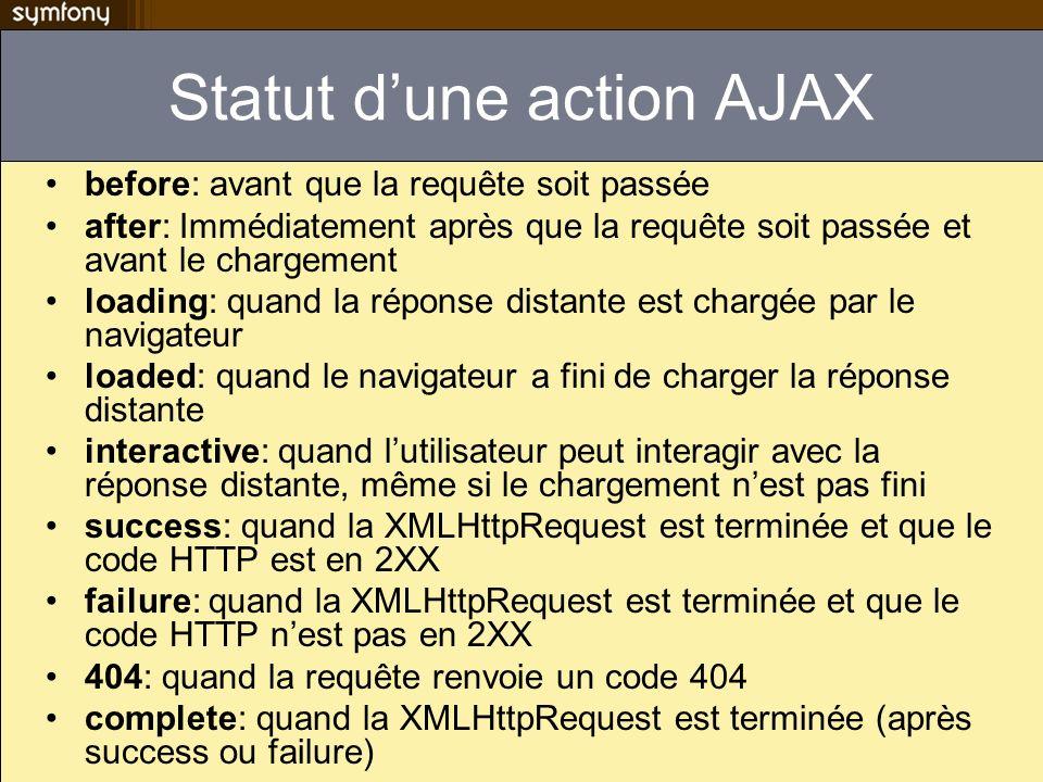 Statut dune action AJAX before: avant que la requête soit passée after: Immédiatement après que la requête soit passée et avant le chargement loading: