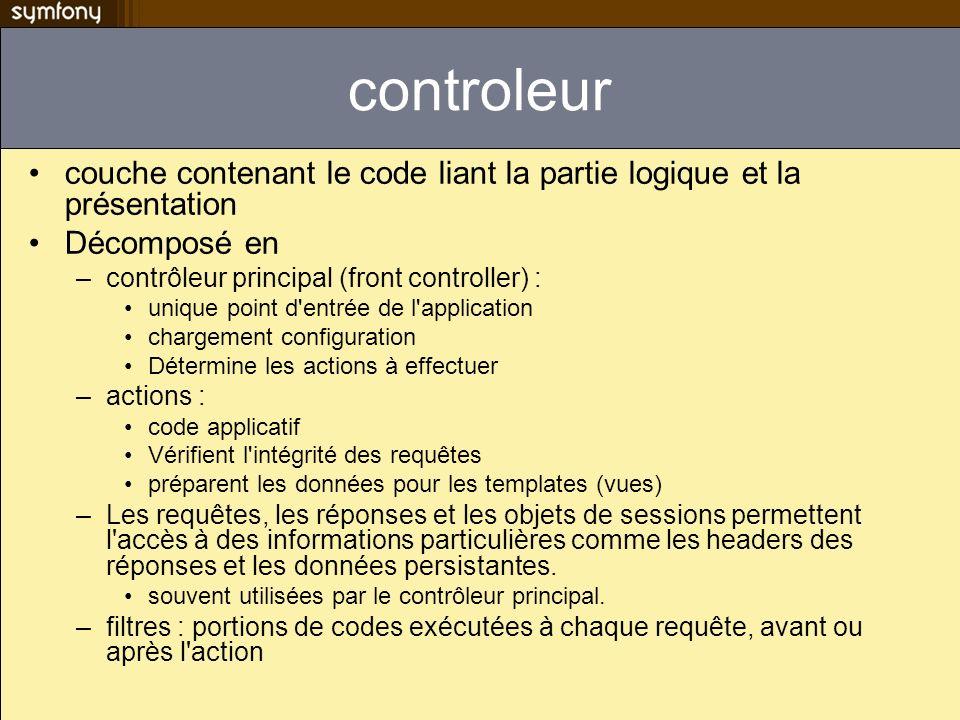 controleur couche contenant le code liant la partie logique et la présentation Décomposé en –contrôleur principal (front controller) : unique point d'