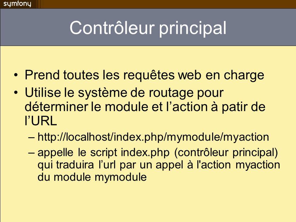 Le contexte $this->getContext() sfContext::getInstance() Accés à tous les objets du noyau symfony sfController: objet contrôleur (->getController()) sfRequest: objet requêtes (->getRequest()) sfResponse: objet réponse (->getResponse()) sfUser: objet session utilisateur (->getUser()) sfDatabaseConnection: connexion à la bdd (->getDatabaseConnection()) sfLogger: objet de log (->getLogger()) sfI18N: l objet d internationalisation (->getI18N()) sfContext::getInstance() est utilisable nimporte où dans le code(modèle, vue, controleur, helper, fichier de conf, etc …)