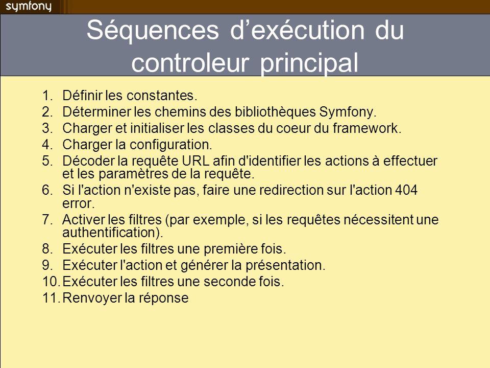 Terminaison dune action La valeur retournée par une action (ici myAction) détermine le template à utiliser Constantes de classe sfView –return sfView::SUCCESS; templates/myActionSuccess.php (implicite) –return sfView::ERROR; templates/myActionError.php –return sfView::NONE; Pas de template appelé (batch, AJAX, etc …) Template personnalisé –Return myResult; templates/myActionMyResult.php