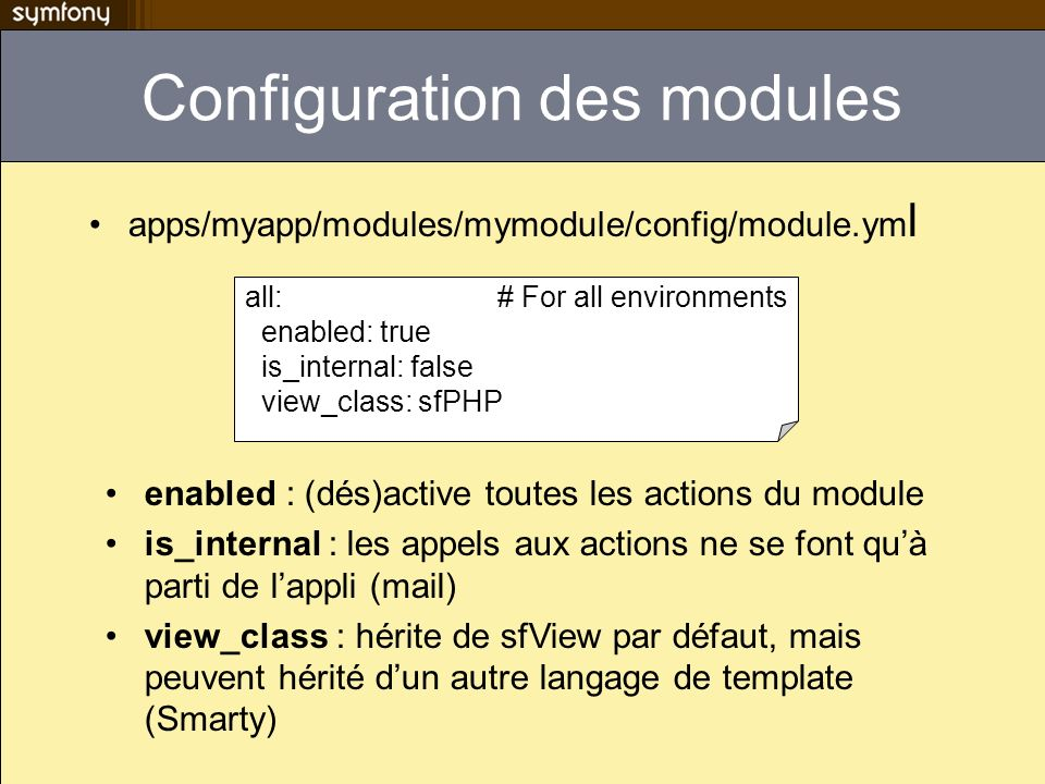 Configuration des modules apps/myapp/modules/mymodule/config/module.ym l all: # For all environments enabled: true is_internal: false view_class: sfPH