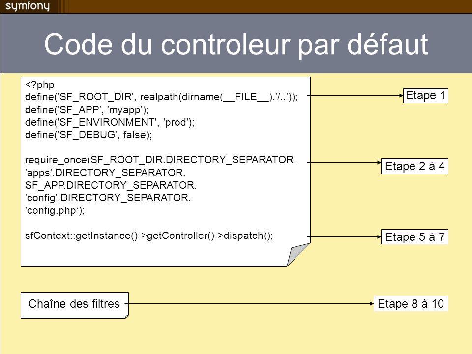 Exemple de filtre personnalisé II class sfSecureFilter extends sfFilter { public function execute($filterChain) { $context = $this->getContext(); $request = $context->getRequest(); if (!$request->isSecure()) { $secure_url = str_replace( http , https , $request->getUri()); return $context->getController()->redirect($secure_url); } else { $filterChain->execute(); }