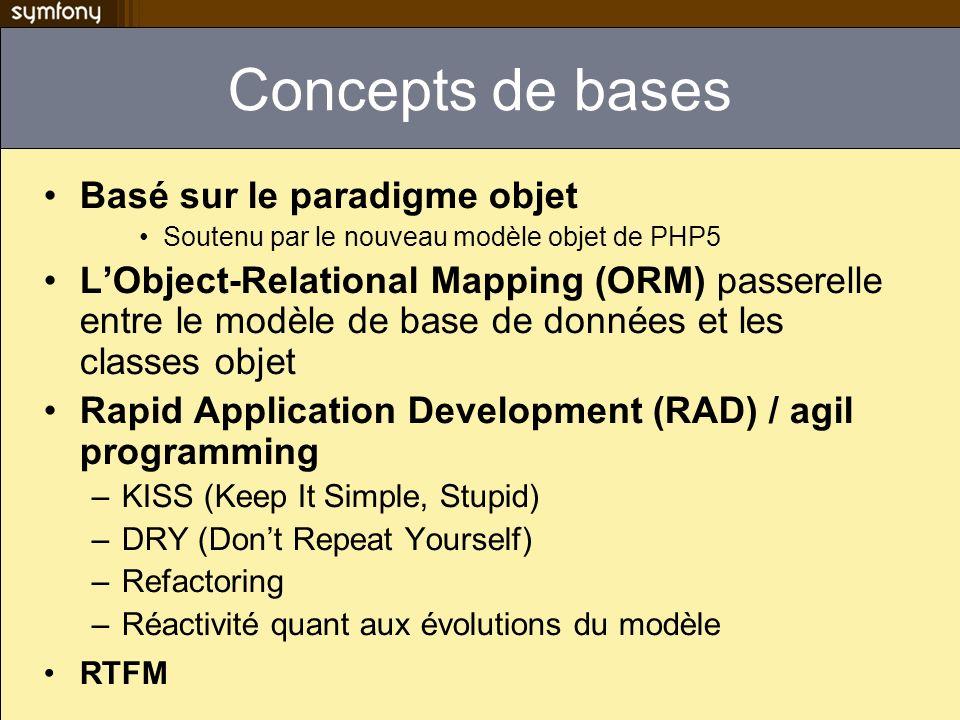 Concepts de bases Basé sur le paradigme objet Soutenu par le nouveau modèle objet de PHP5 LObject-Relational Mapping (ORM) passerelle entre le modèle