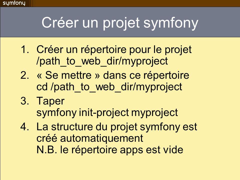 Créer un projet symfony 1.Créer un répertoire pour le projet /path_to_web_dir/myproject 2.« Se mettre » dans ce répertoire cd /path_to_web_dir/myproje