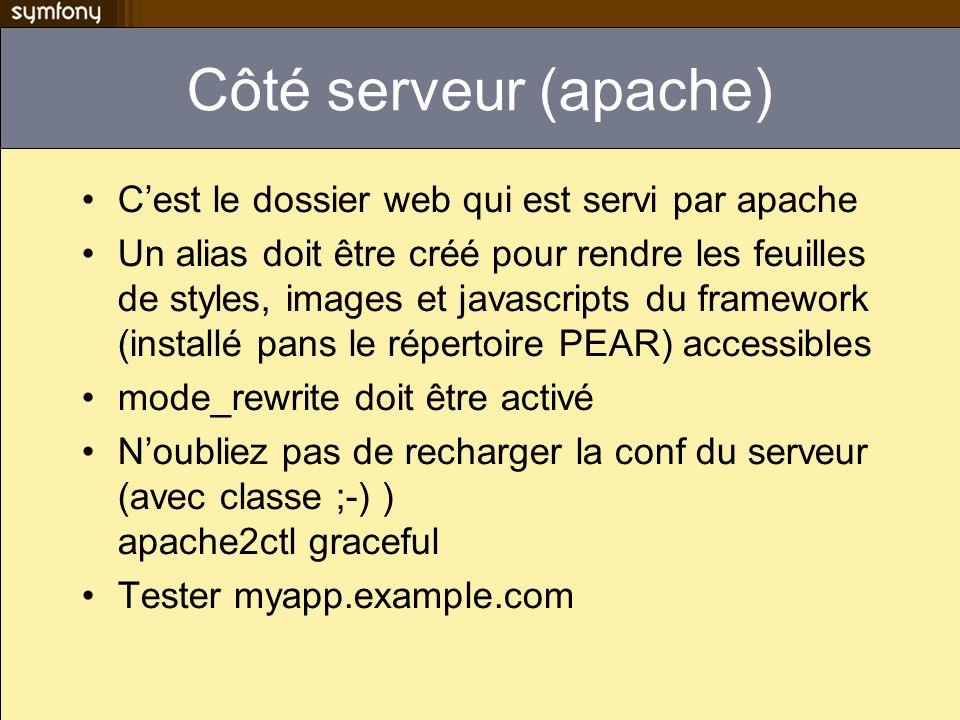 Côté serveur (apache) Cest le dossier web qui est servi par apache Un alias doit être créé pour rendre les feuilles de styles, images et javascripts d