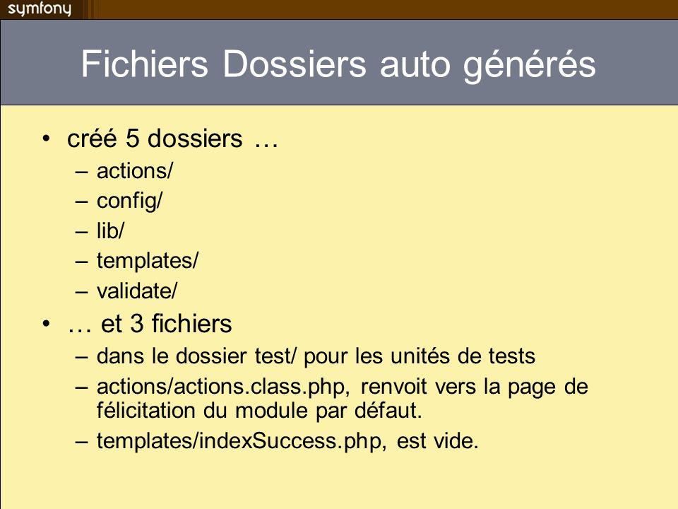 Fichiers Dossiers auto générés créé 5 dossiers … –actions/ –config/ –lib/ –templates/ –validate/ … et 3 fichiers –dans le dossier test/ pour les unité