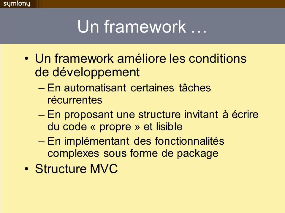 Création dun module 1.« Se mettre » dans ce répertoire cd /path_to_web_dir/myproject/ 2.Taper symfony init-module myapp mymodule 3.La structure est créée –myproject/apps/myapp/modules/mymodule/actions/actions.class.php –myproject/apps/myapp/modules/mymodule/templates/indexSuccess.php 4.Tester http://localhost/myapp_dev.php/mymodule/index