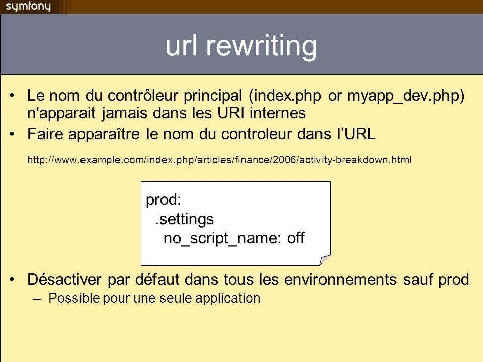 url rewriting Le nom du contrôleur principal (index.php or myapp_dev.php) n'apparait jamais dans les URI internes Faire apparaître le nom du controleu
