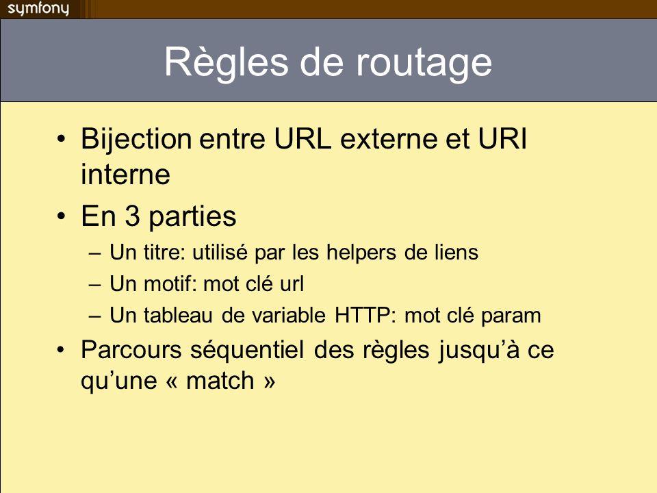 Règles de routage Bijection entre URL externe et URI interne En 3 parties –Un titre: utilisé par les helpers de liens –Un motif: mot clé url –Un table