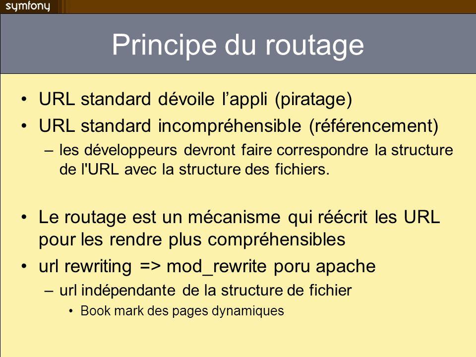Principe du routage URL standard dévoile lappli (piratage) URL standard incompréhensible (référencement) –les développeurs devront faire correspondre