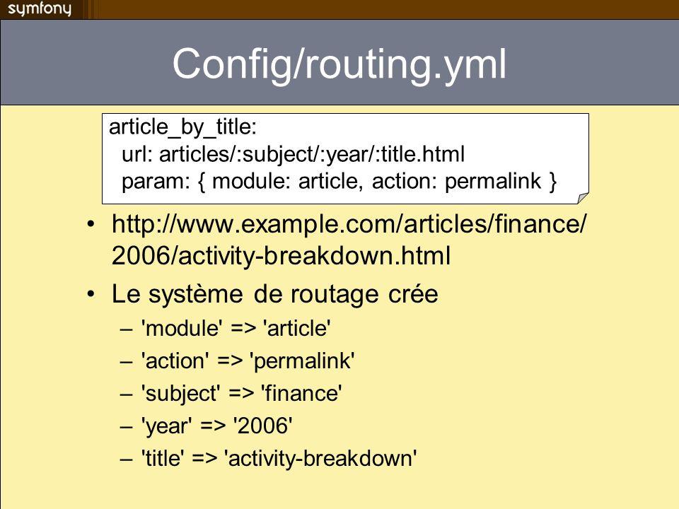 Règles de routage Bijection entre URL externe et URI interne En 3 parties –Un titre: utilisé par les helpers de liens –Un motif: mot clé url –Un tableau de variable HTTP: mot clé param Parcours séquentiel des règles jusquà ce quune « match »