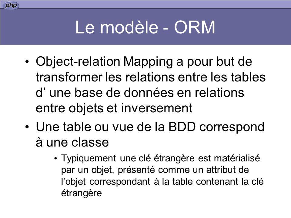 Le modèle - ORM Object-relation Mapping a pour but de transformer les relations entre les tables d une base de données en relations entre objets et in