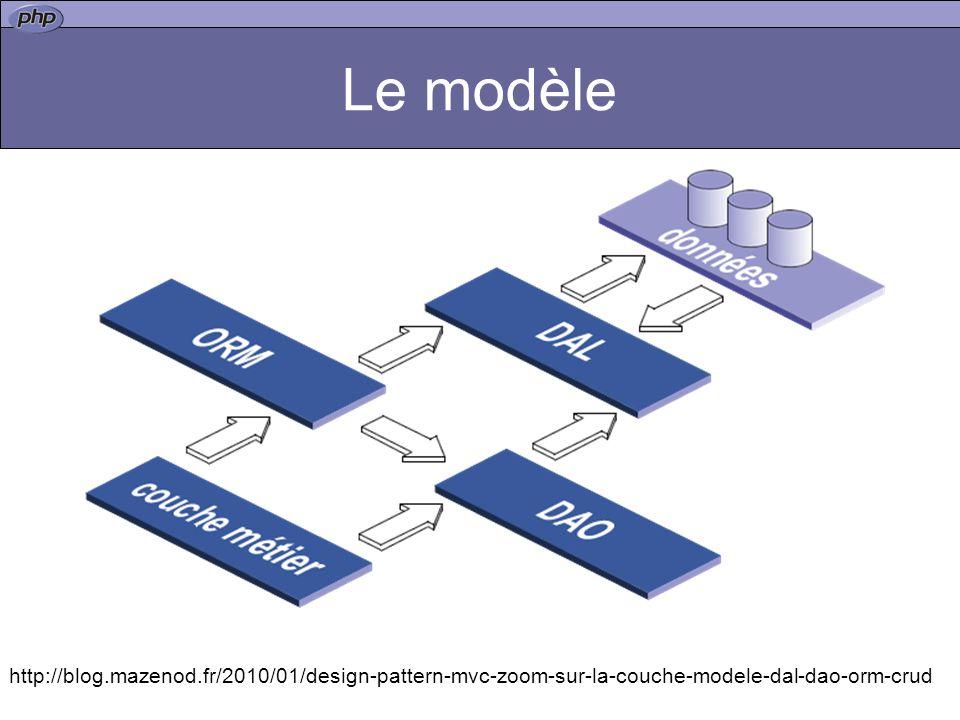 Le modèle http://blog.mazenod.fr/2010/01/design-pattern-mvc-zoom-sur-la-couche-modele-dal-dao-orm-crud