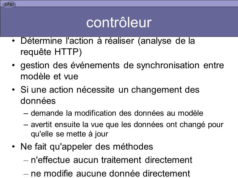 contrôleur Détermine l'action à réaliser (analyse de la requête HTTP) gestion des événements de synchronisation entre modèle et vue Si une action néce