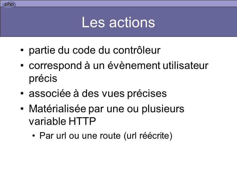 Les actions partie du code du contrôleur correspond à un évènement utilisateur précis associée à des vues précises Matérialisée par une ou plusieurs v