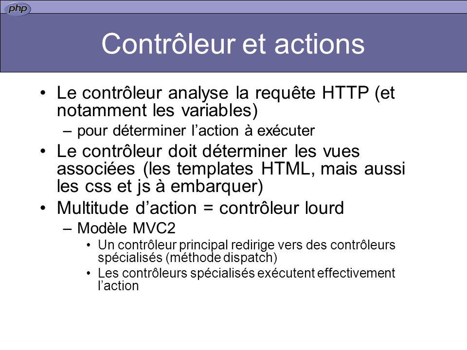 Contrôleur et actions Le contrôleur analyse la requête HTTP (et notamment les variables) –pour déterminer laction à exécuter Le contrôleur doit déterm
