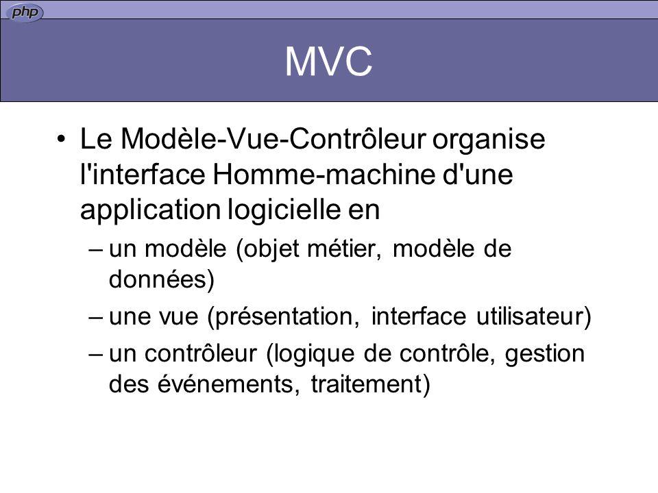 MVC - objectifs séparation entre –les données –la présentation –les traitements Meilleur réutilisabilité du code –Catalyse les temps de développement –Facilite la maintenance
