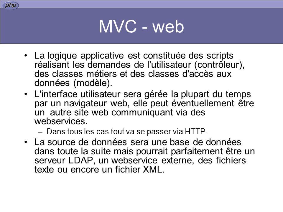 MVC - web La logique applicative est constituée des scripts réalisant les demandes de l'utilisateur (contrôleur), des classes métiers et des classes d