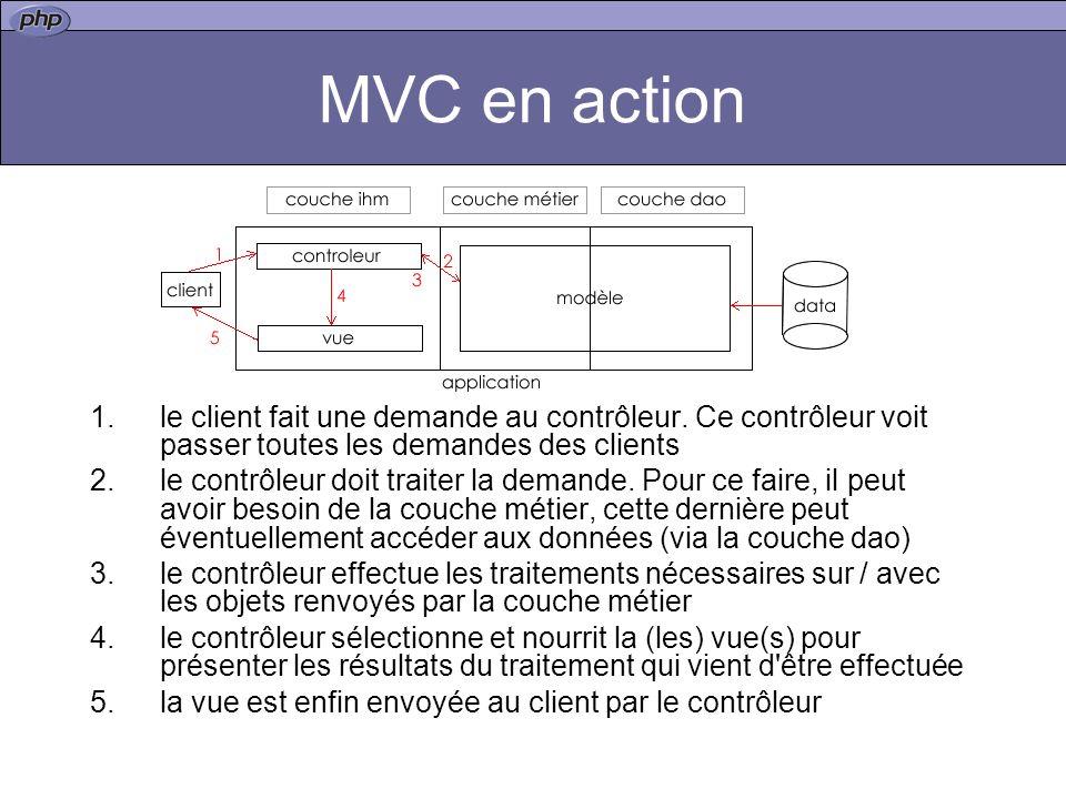 Séquence typique de traitement MVC2 1.la requête est analysée par le front controler 2.Le contrôleur spécialisé adéquat est appelé avec la requête en paramètre 3.Le contrôleur spécialisé demande, via laction adéquat, au(x) modèle(s) approprié(s) d effectuer les traitements 4.le contrôleur spécialisé sélectionne la (les) vue(s) adaptée(s) 5.le contrôleur spécialisé remplit la vue adaptée avec le résultats des traitements 6.le contrôleur spécialisé renvoie la vue adaptée.