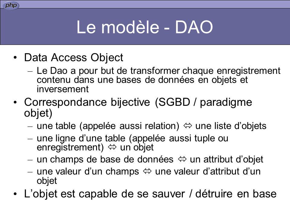 Le modèle - DAO Data Access Object – Le Dao a pour but de transformer chaque enregistrement contenu dans une bases de données en objets et inversement
