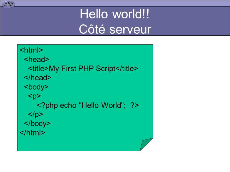 Hello world!! Côté serveur My First PHP Script