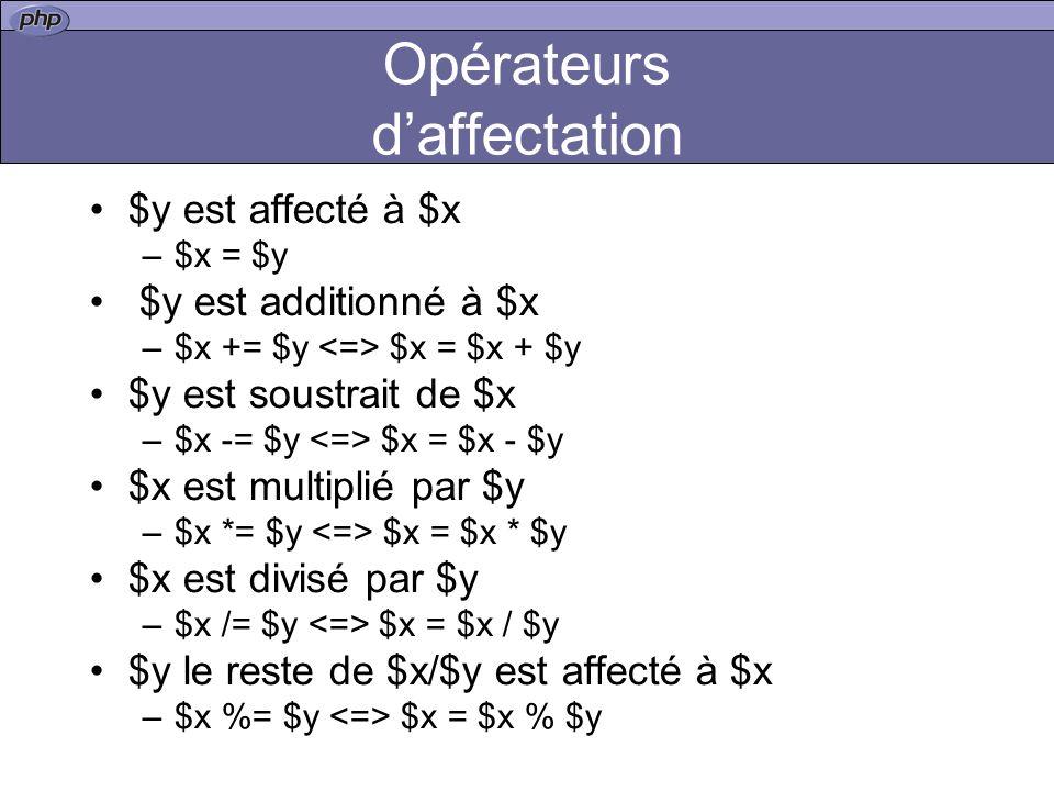 Opérateurs daffectation $y est affecté à $x –$x = $y $y est additionné à $x –$x += $y $x = $x + $y $y est soustrait de $x –$x -= $y $x = $x - $y $x est multiplié par $y –$x *= $y $x = $x * $y $x est divisé par $y –$x /= $y $x = $x / $y $y le reste de $x/$y est affecté à $x –$x %= $y $x = $x % $y
