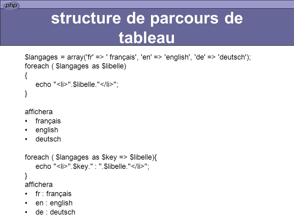 structure de parcours de tableau $langages = array( fr => français , en => english , de => deutsch ); foreach ( $langages as $libelle) { echo .$libelle. ; } affichera français english deutsch foreach ( $langages as $key => $libelle){ echo .$key. : .$libelle. ; } affichera fr : français en : english de : deutsch