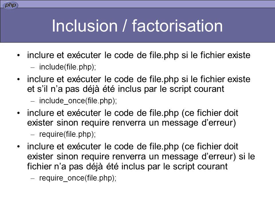 Inclusion / factorisation inclure et exécuter le code de file.php si le fichier existe – include(file.php); inclure et exécuter le code de file.php si le fichier existe et sil na pas déjà été inclus par le script courant – include_once(file.php); inclure et exécuter le code de file.php (ce fichier doit exister sinon require renverra un message derreur) – require(file.php); inclure et exécuter le code de file.php (ce fichier doit exister sinon require renverra un message derreur) si le fichier na pas déjà été inclus par le script courant – require_once(file.php);
