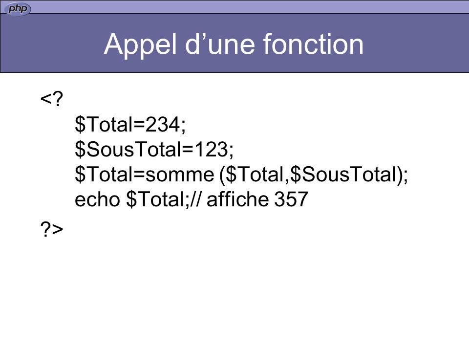 Appel dune fonction <.