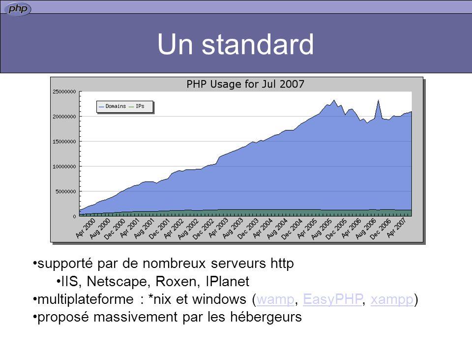 Un standard supporté par de nombreux serveurs http IIS, Netscape, Roxen, IPlanet multiplateforme : *nix et windows (wamp, EasyPHP, xampp)wampEasyPHPxa