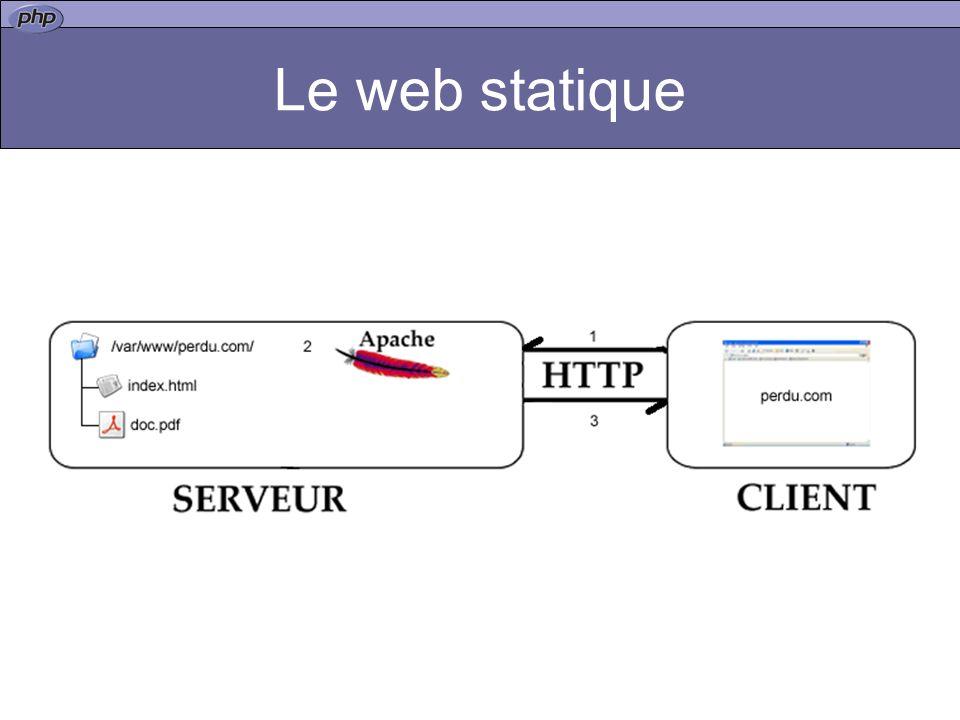 Le web dynamique typique