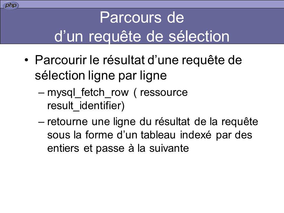 Parcours de dun requête de sélection Parcourir le résultat dune requête de sélection ligne par ligne –mysql_fetch_row ( ressource result_identifier) –retourne une ligne du résultat de la requête sous la forme dun tableau indexé par des entiers et passe à la suivante